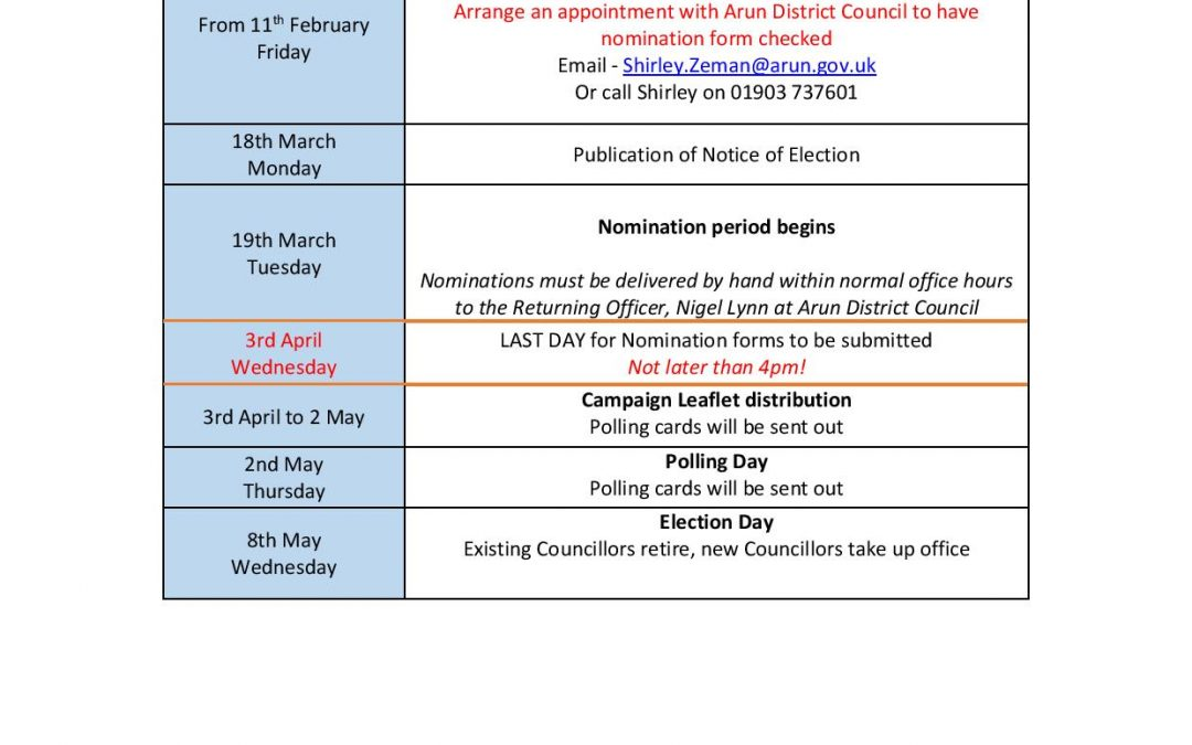 TOWN COUNCIL ELECTIONS – NOMINATION FORM DEADLINE – 3 April BY 4PM!!